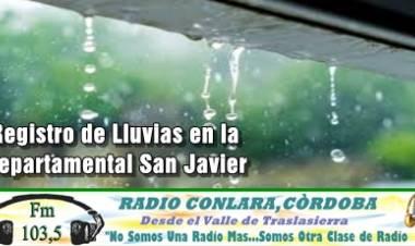 REGISTRO DE LLUVIAS EN LA DEPARTAMENTAL SAN JAVIER, DEL LUNES 15 DE MARZO DE 2021.